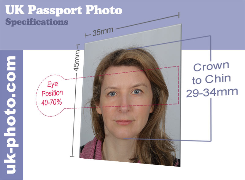 Passport Photos Available Online Or At Our Studio
